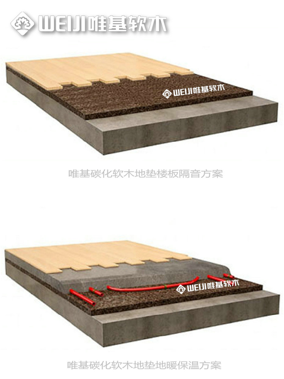 隔音软木地垫